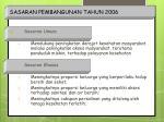 sasaran pembangunan tahun 2006