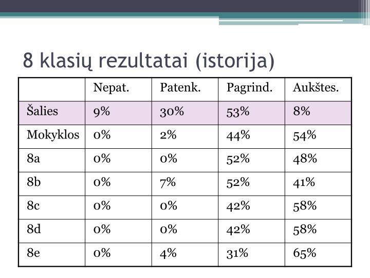 8 klasių rezultatai (istorija)