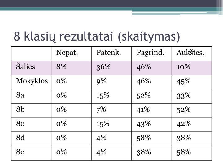 8 klasių rezultatai (skaitymas)