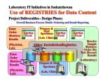 laboratory it initiatives in saskatchewan use of registries for data content1