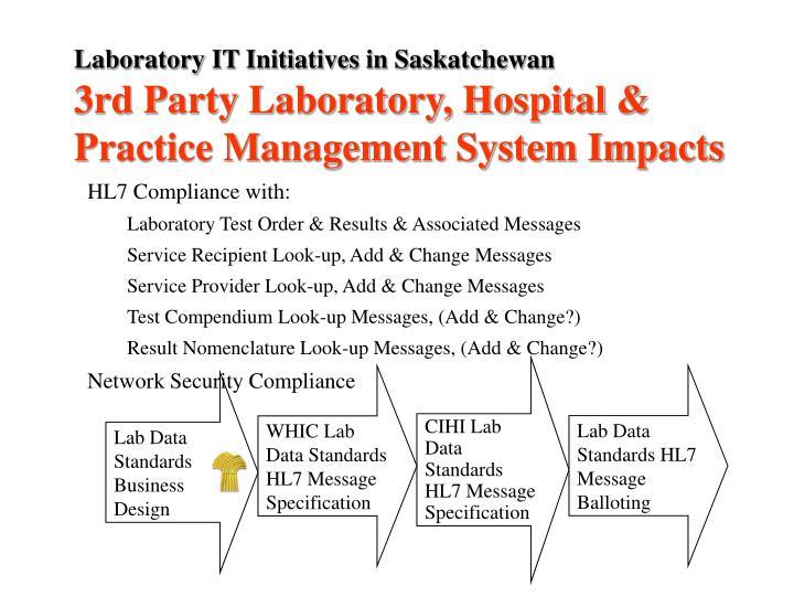 Laboratory IT Initiatives in Saskatchewan