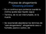 proceso de ahogamiento drowning process