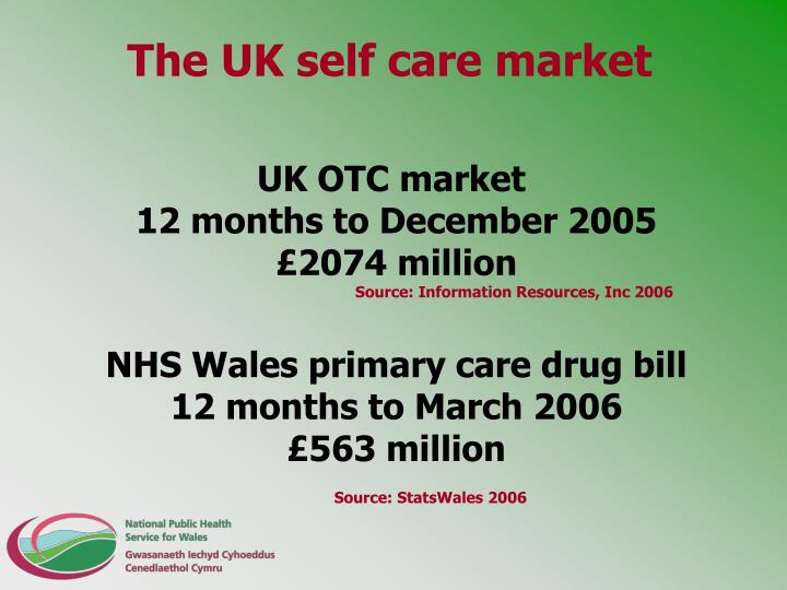 The UK self care market