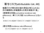 attributable risk ar
