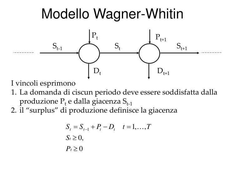Modello Wagner-Whitin