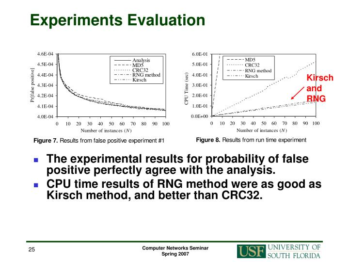 Experiments Evaluation