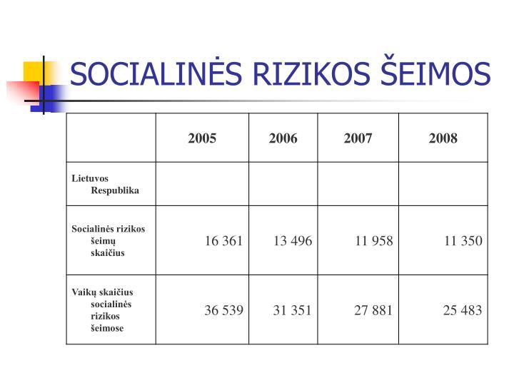 SOCIALINĖS RIZIKOS ŠEIMOS