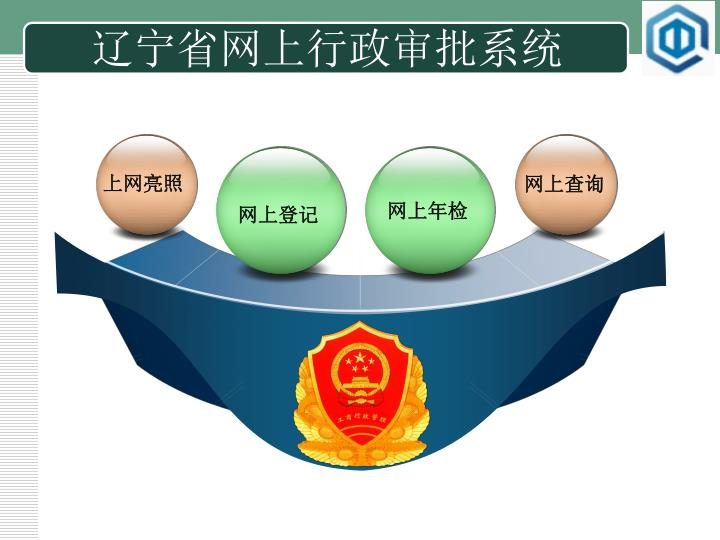 辽宁省网上行政审批系统