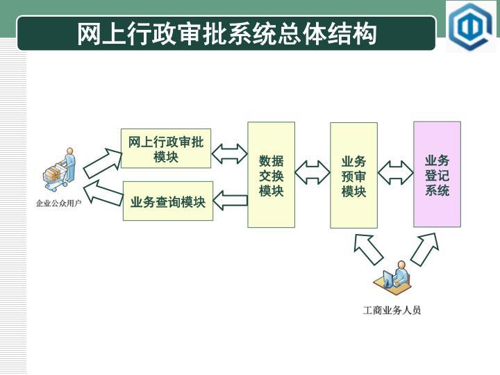 网上行政审批系统总体结构