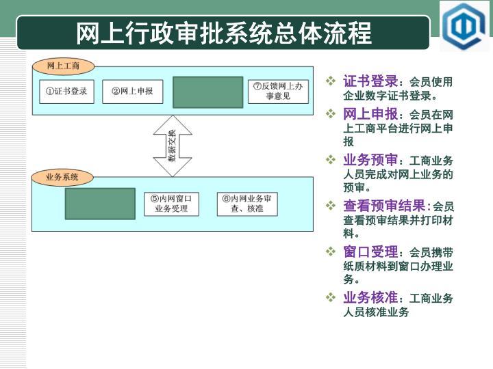 网上行政审批系统总体流程