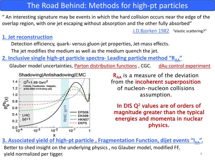 The Road Behind: Methods for high-pt particles