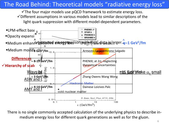 The Road Behind: Theoretical models ""