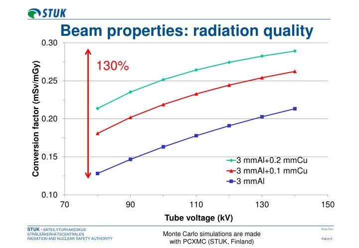 Beam properties: radiation quality