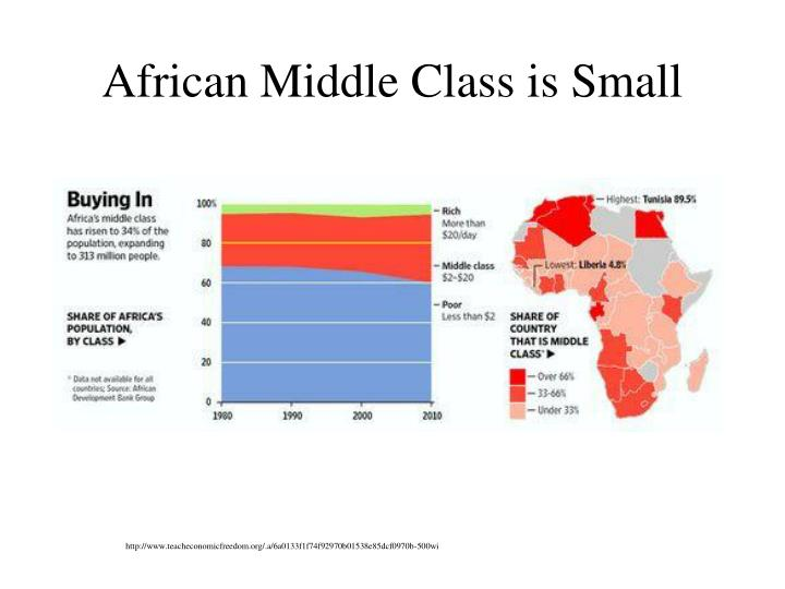 African Middle Class is Small