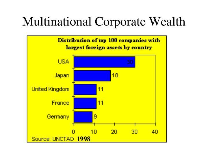 Multinational Corporate Wealth