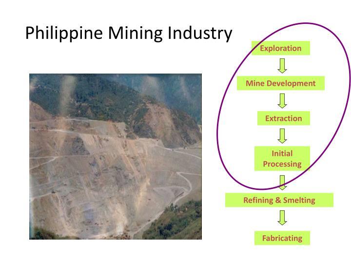 Philippine Mining Industry