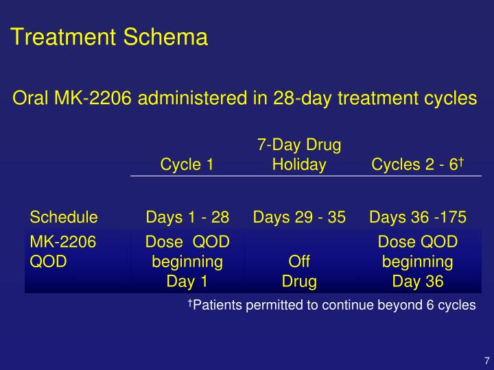 Treatment Schema