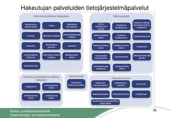 Hakeutujan palveluiden tietojärjestelmäpalvelut