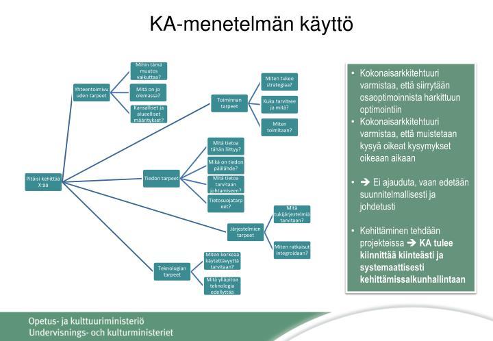 KA-menetelmän käyttö