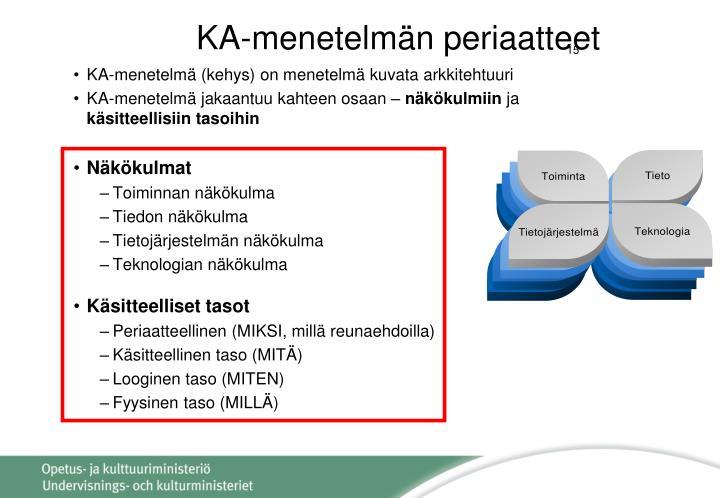KA-menetelmä (kehys) on menetelmä kuvata arkkitehtuuri