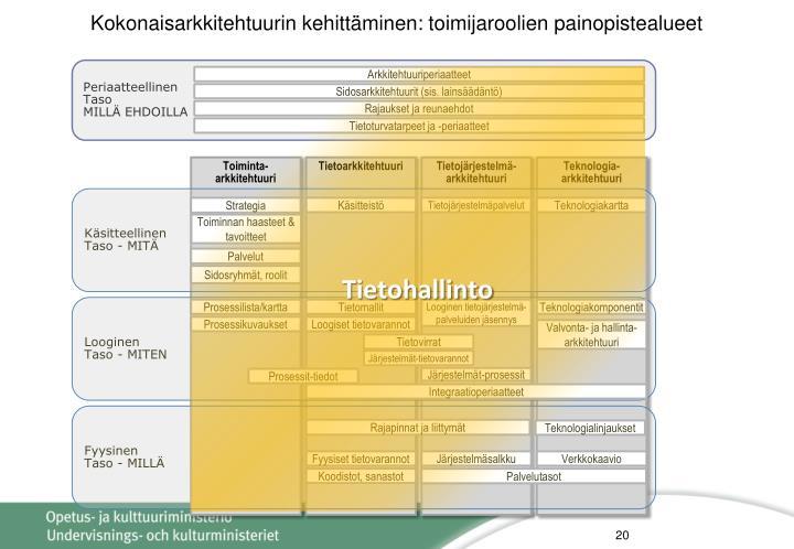 Kokonaisarkkitehtuurin kehittäminen: toimijaroolien painopistealueet