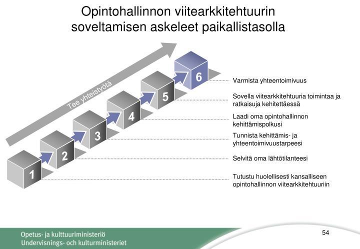 Opintohallinnon viitearkkitehtuurin
