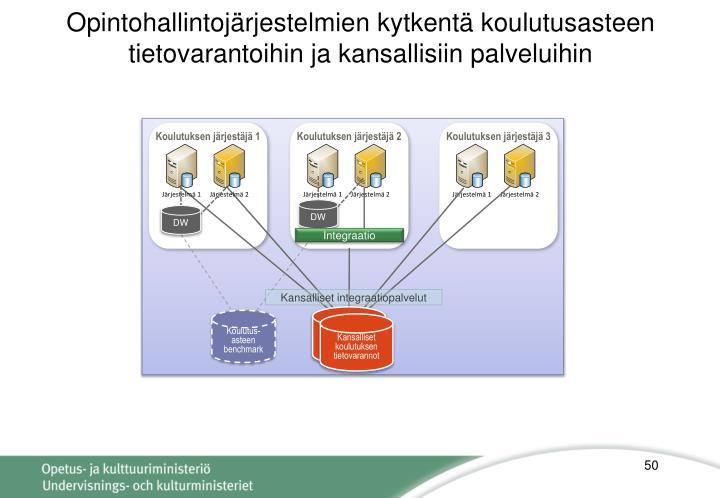 Opintohallintojärjestelmien kytkentä koulutusasteen tietovarantoihin ja kansallisiin palveluihin