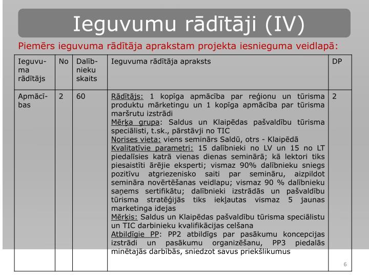 Ieguvumu rādītāji (IV)