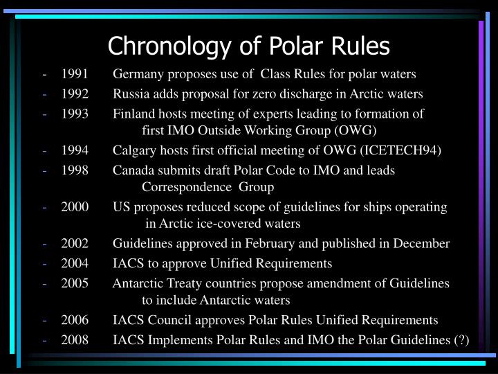 Chronology of Polar Rules