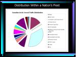 distribution within a nation s fleet