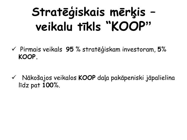 Stratēģiskais mērķis – veikalu tīkls