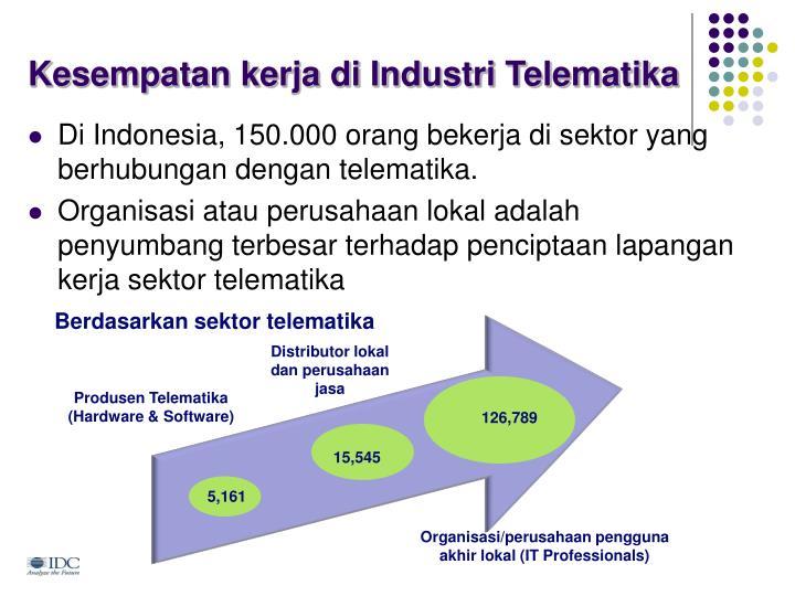 Kesempatan kerja di Industri Telematika