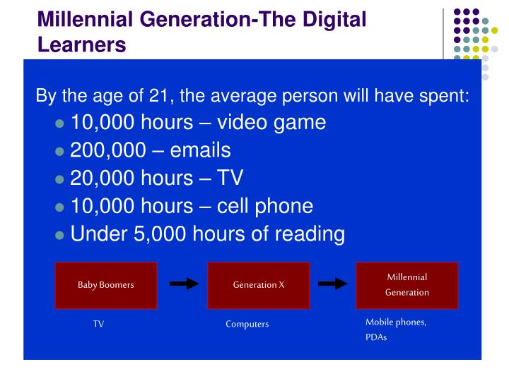 Millennial Generation-The Digital Learners