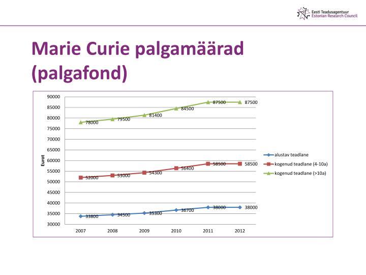 Marie Curie palgamäärad