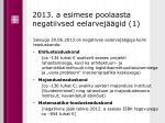 2013 a esimese poolaasta negatiivsed eelarvej gid 1