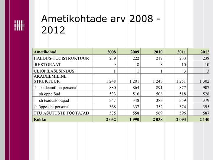Ametikohtade arv 2008 - 2012