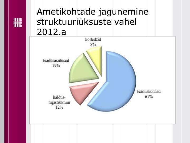 Ametikohtade jagunemine struktuuriüksuste vahel 2012.a