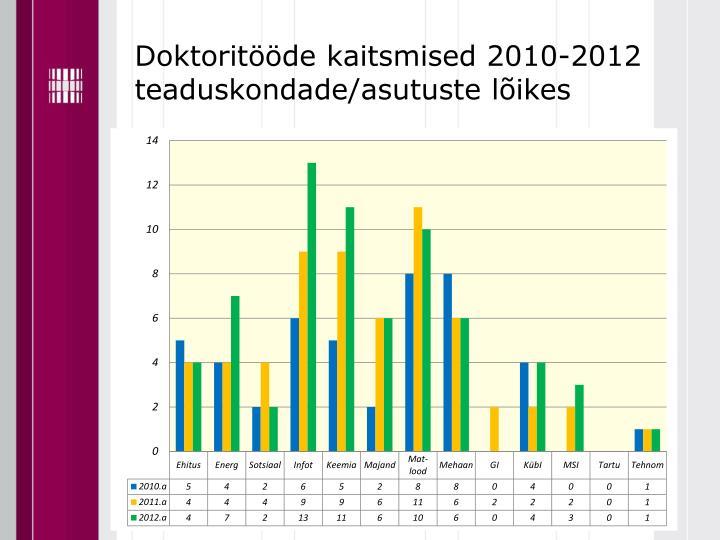 Doktoritööde kaitsmised 2010-2012 teaduskondade/asutuste lõikes