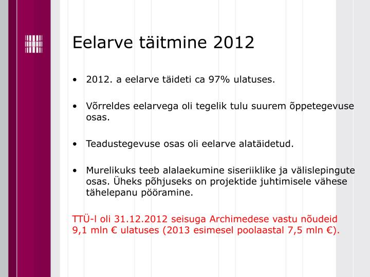 Eelarve täitmine 2012