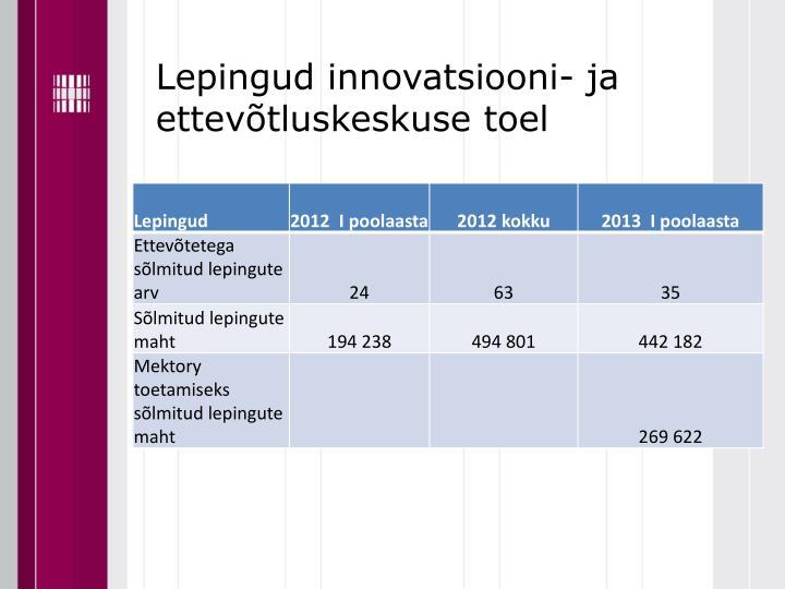 Lepingud innovatsiooni- ja ettevõtluskeskuse toel