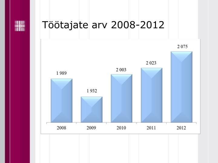 Töötajate arv 2008-2012