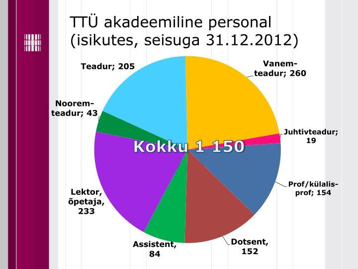 TTÜ akadeemiline personal