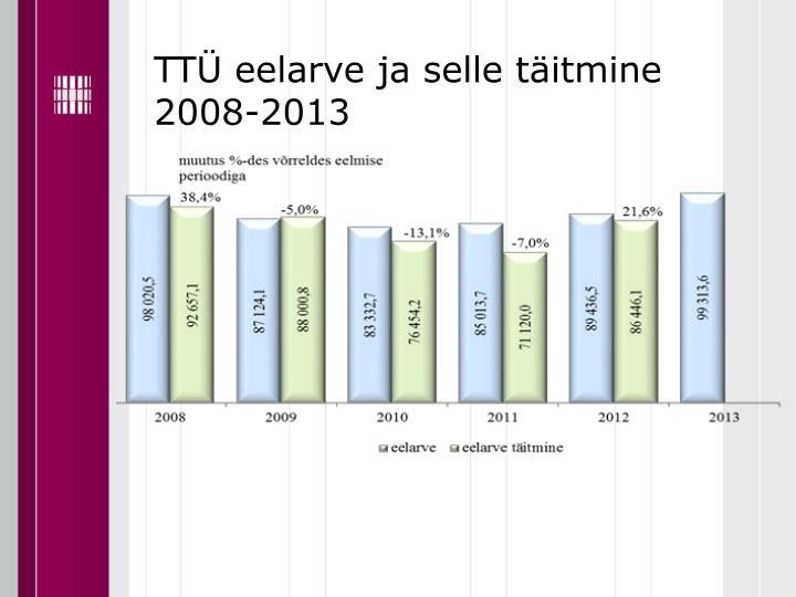 TTÜ eelarve ja selle täitmine 2008-2013