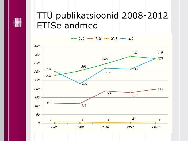 TTÜ publikatsioonid 2008-2012
