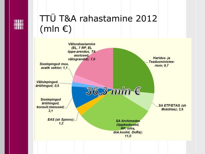 TTÜ T&A rahastamine 2012