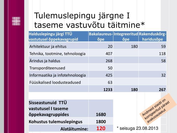 Tulemuslepingu järgne I taseme vastuvõtu täitmine