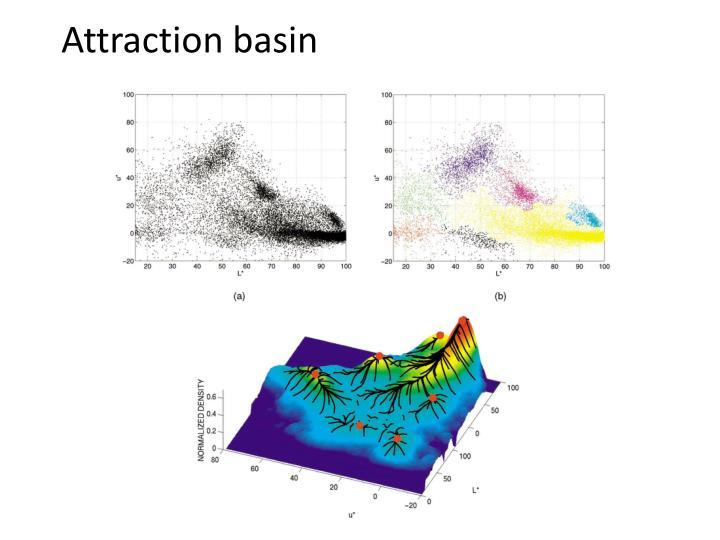Attraction basin