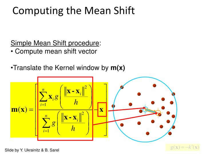 Computing the Mean Shift