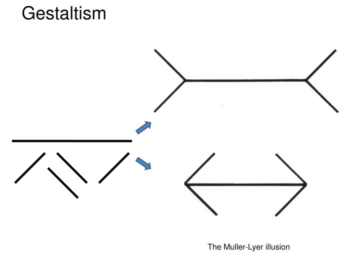 Gestaltism