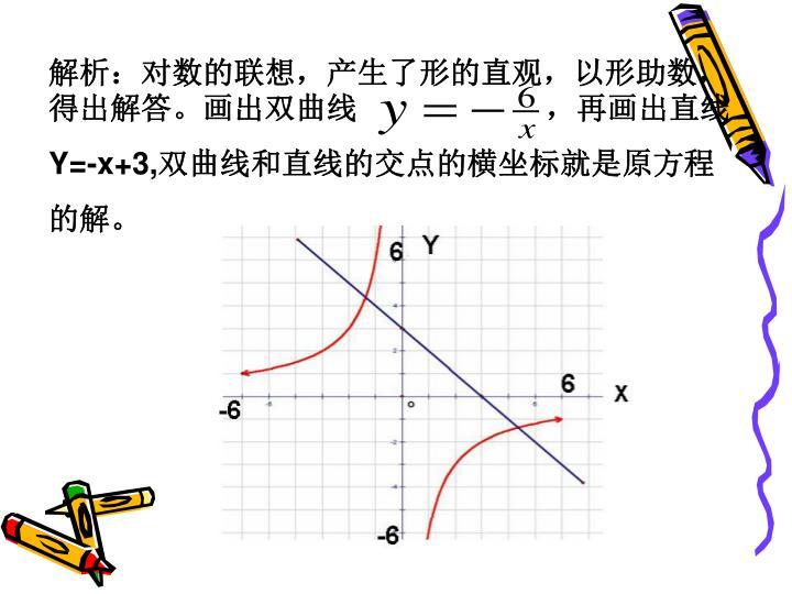 解析:对数的联想,产生了形的直观,以形助数,得出解答。画出双曲线                      ,再画出直线